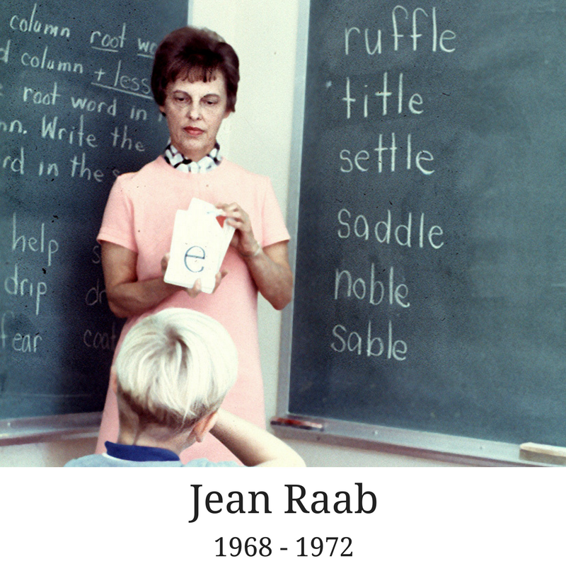 jean-raab